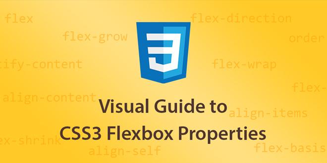 【CSS】Flexboxでレイアウト